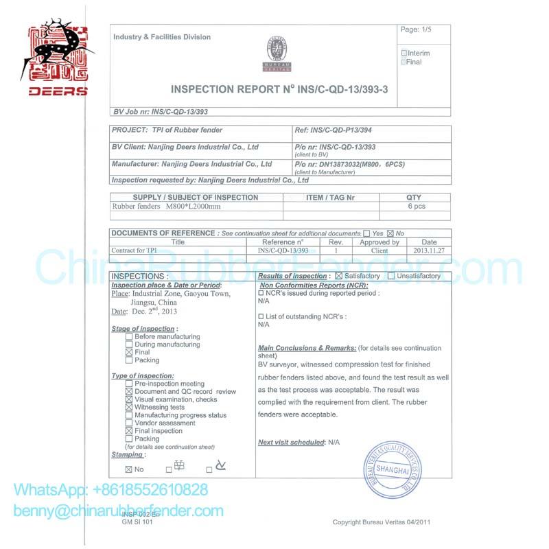 M800-BV Test Certification