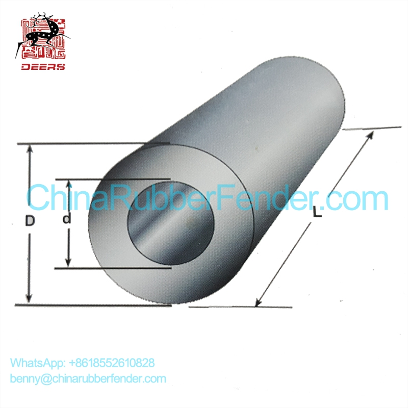 Cylindrical Fender size