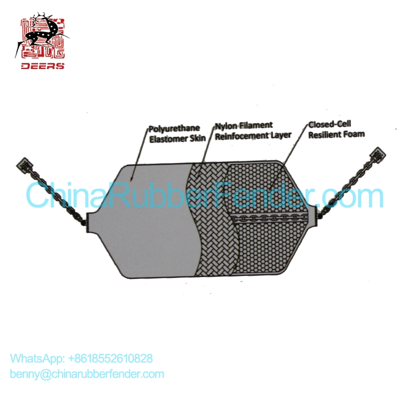 Pneumatic Fender Size 1